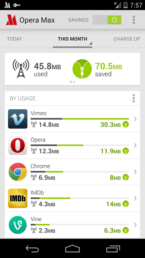 Photo of Get Opera Max App to reduce Internet Data usage by 50%