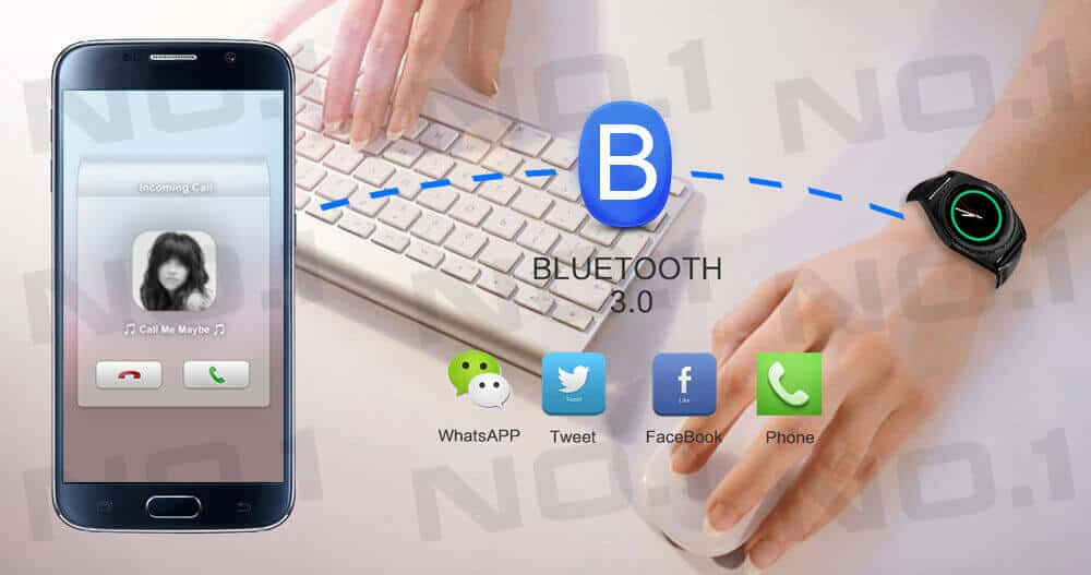 Bluetooth Notifications