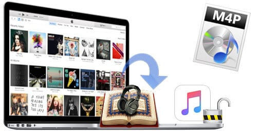 Photo of DRM Video Converter Removes DRM from iTunes Videos and Lets Share With Other Devices