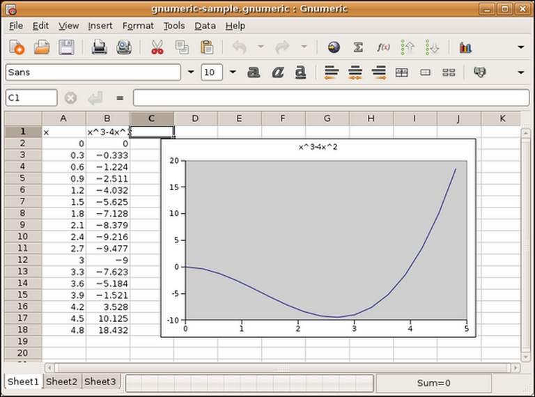 Gnumeric replaces Excel