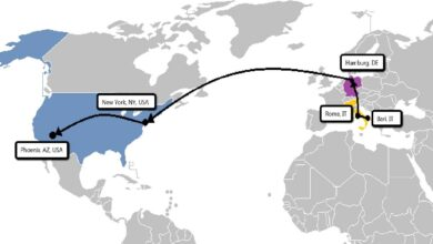 A Simple Guide to DNS Propagation (2021 Edition)