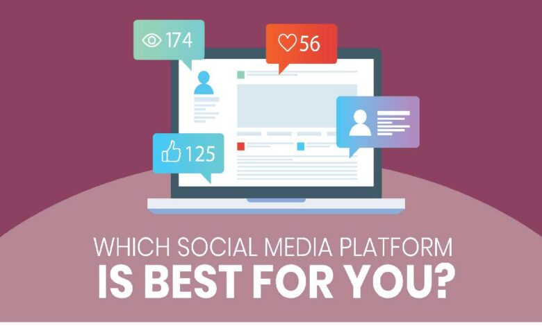 Which social media platform should your business use